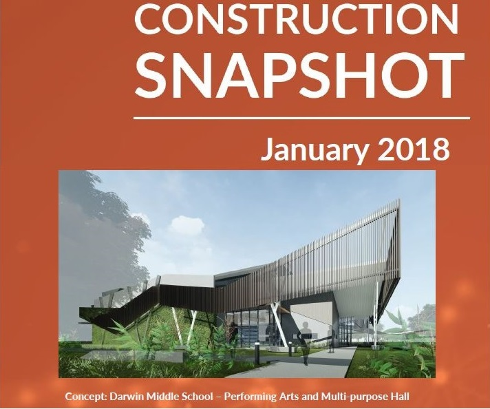 Latest Edition: Construction Snapshot